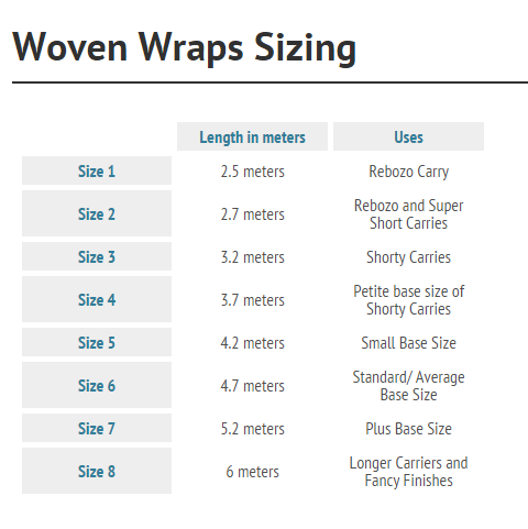Woven Wrap Sizing_1